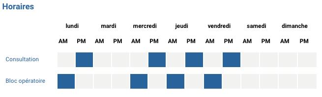 Les horaires de rdv ORL